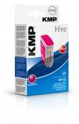 HP DesignJet 820MFP